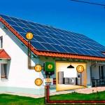 Sistema de energia solar grid tie
